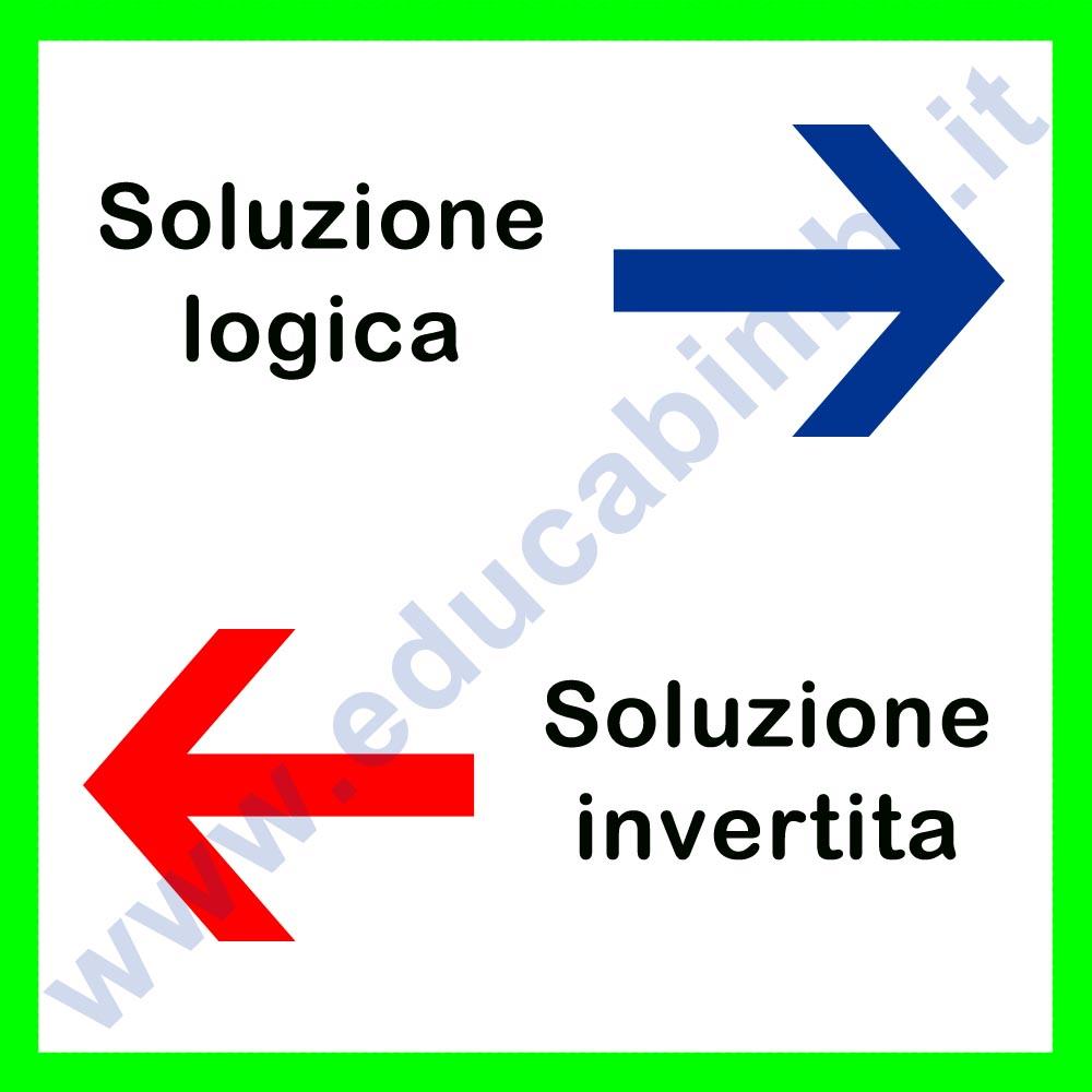 Bullismo soluzioni
