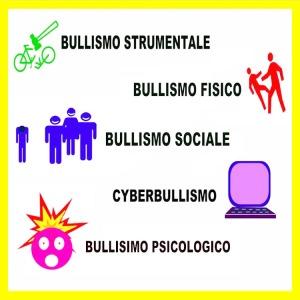 Tipologie di bullismo