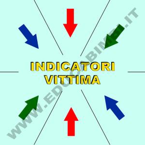 Indicatori vittima
